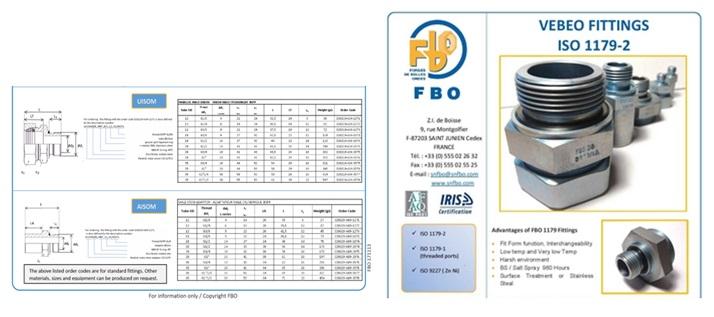 FBO propose désormais une gamme de raccords selon la norme ISO 1179-2