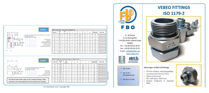 FBO launches a new range of fittings according to ISO 1179-2